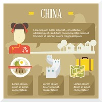 China travel infographic