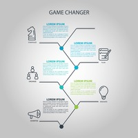 Game changer infographic
