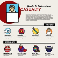 Guide to take care casualty