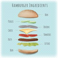 Hamburger ingredients