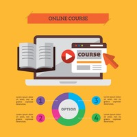 Infographic of online course