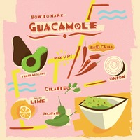 Mexico guacamole recipe wallpaper