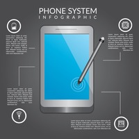 Phone system infographic