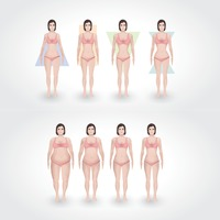 Set of body shape types