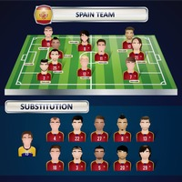 Spain soccer team