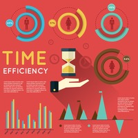 Time efficiency infographic