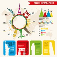 Travelling infograph