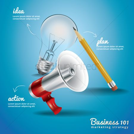 Concepts : Business marketing strategy