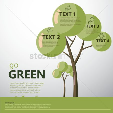 Environment : Go green save world