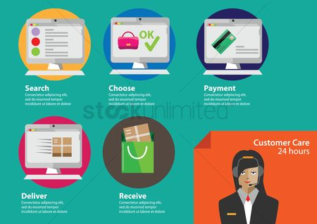 Shopping : Infographic of customer care