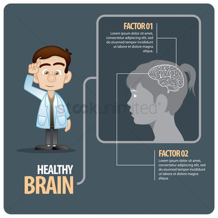 Brain : Infographic of healthy brain