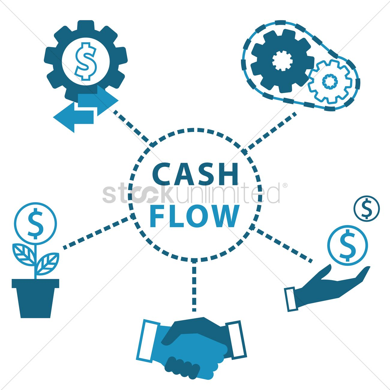 designs of companys cash flow indicators This list should not be viewed as a must have set of indicators,  cash flow total expenses from  list of sample kpis in 5 perspectives of bsc.