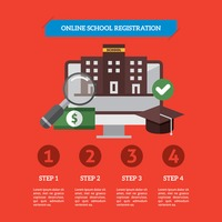 Infographic of online school registration