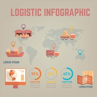 Logistics delivery infographic