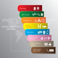 Online marketing strategy infographic