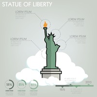 Popular : Statue of liberty