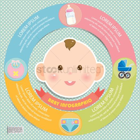 Beverages : Baby infographic