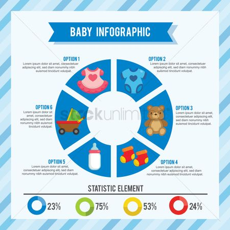 Toddler : Baby infographic