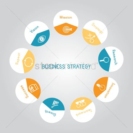 Dartboard : Business strategy concept
