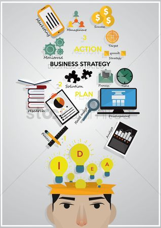 Market : Business strategy concept