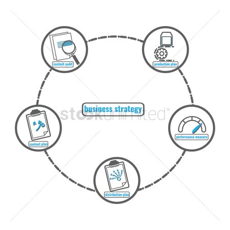 Distribution plan : Business strategy concept