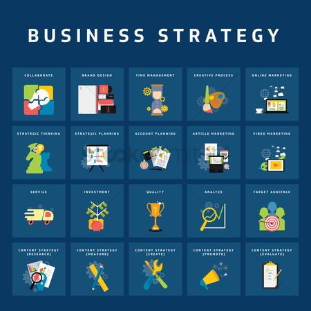 Research : Business strategy
