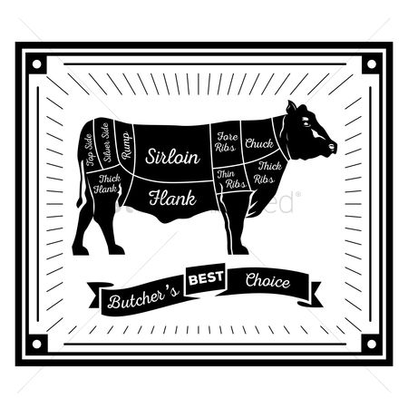 Cow : Butcher cow cuts diagram