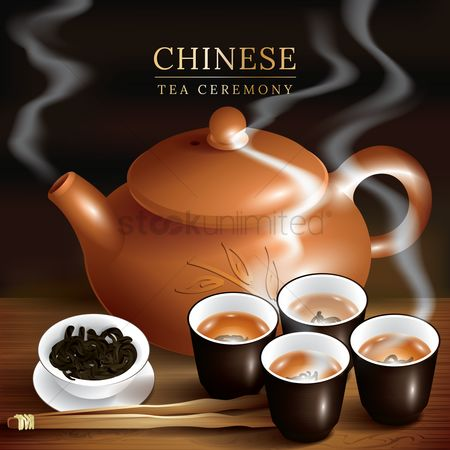 Beverage : Chinese tea ceremony wallpaper