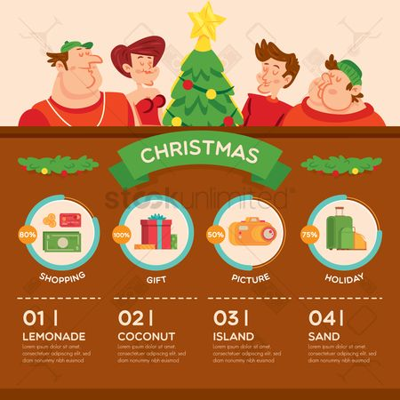 Islands : Christmas infographic