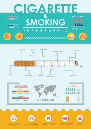 Wastage : Cigarette and smoking infographic design