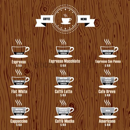 Shops : Coffee menu