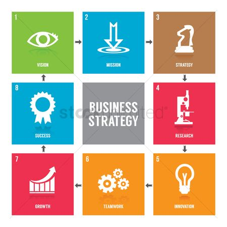 Researching : Collection of business strategy icons