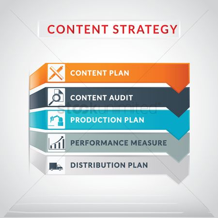 Production : Content strategy concept