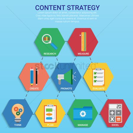 Measure : Content strategy