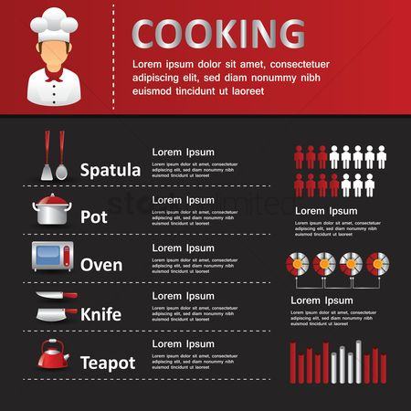 Teapot : Cooking infographic