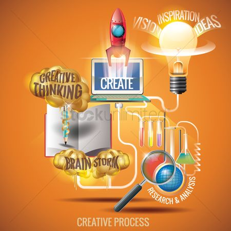 Magnifying : Creative process
