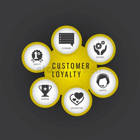Work : Customer loyalty icons