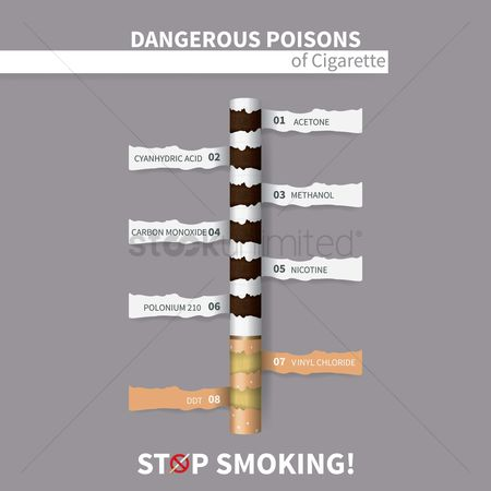 Lifestyle : Dangerous poisons of cigarette design