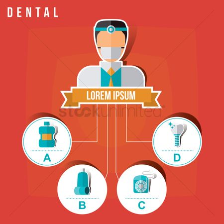 Dentist : Dental infographic