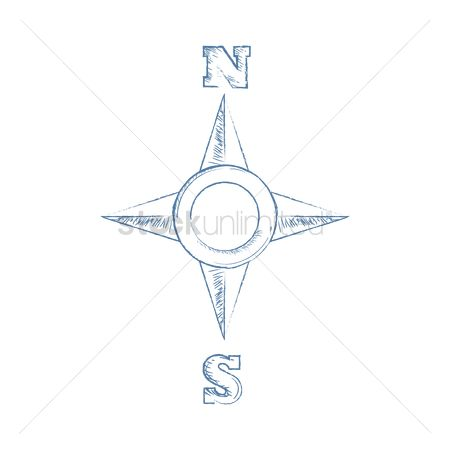 Nautical : Directional compass