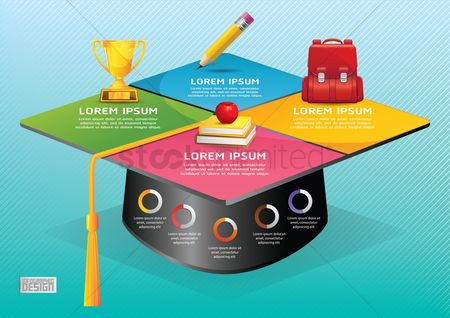 Hats : Education infographic