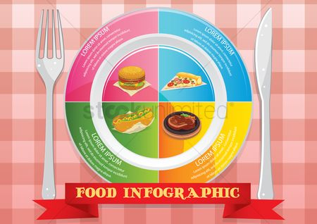 Plates : Food infographic