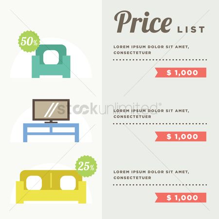 Sale : Furniture price list