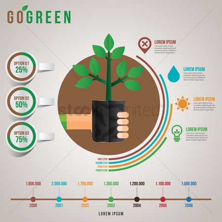 Water drops : Go green infographic