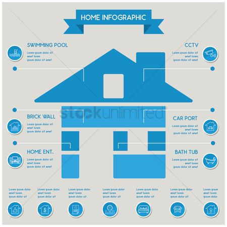 Brick : Home infographic