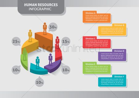 Datum : Human resources infographic