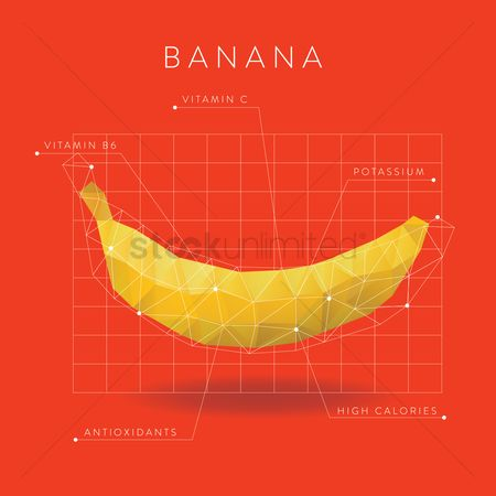 Fresh : Infographic of a banana
