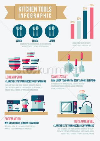 Fork : Infographic of kitchen tools
