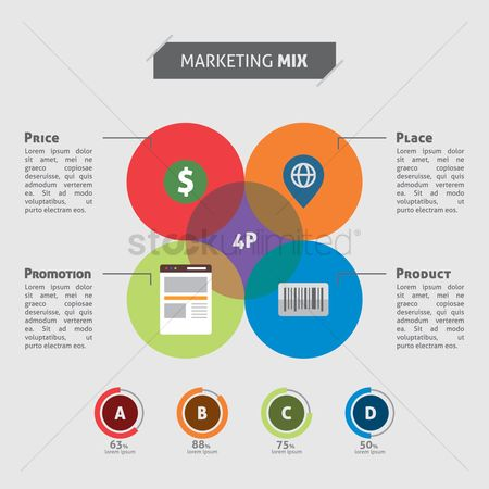 Products : Infographic of marketing mix