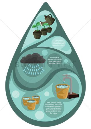 Faucets : Infographic of water